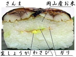 焼きさんま寿司の断面写真